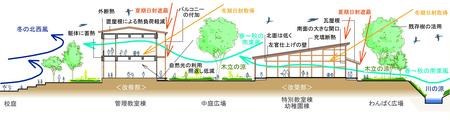 環境 断面図.jpg